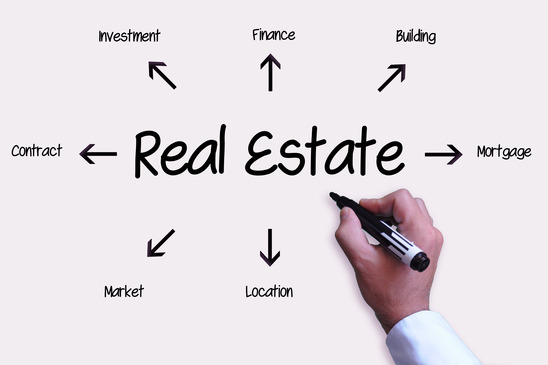 Understanding real estate as an investment class (Source Mc Kinsey)
