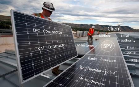 solar parks-spv-epc-o&m-ppa-Pre rtb-rtb-turn key